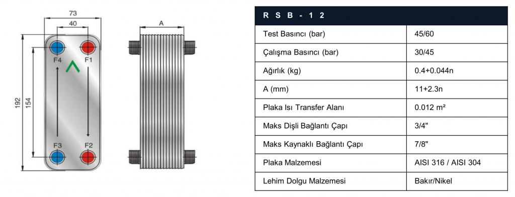 risus rsb12 lehimli eşanjör teknik özellikleri