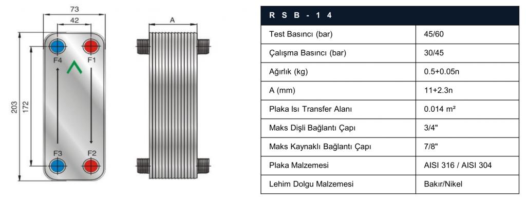 risus rsb14 lehimli eşanjör teknik özellikleri