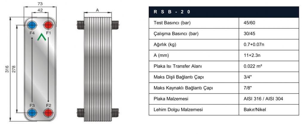 risus rsb20 lehimli eşanjör teknik özellikleri