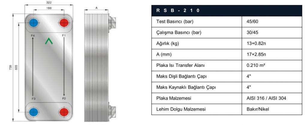 risus rsb210 lehimli eşanjör teknik özellikleri
