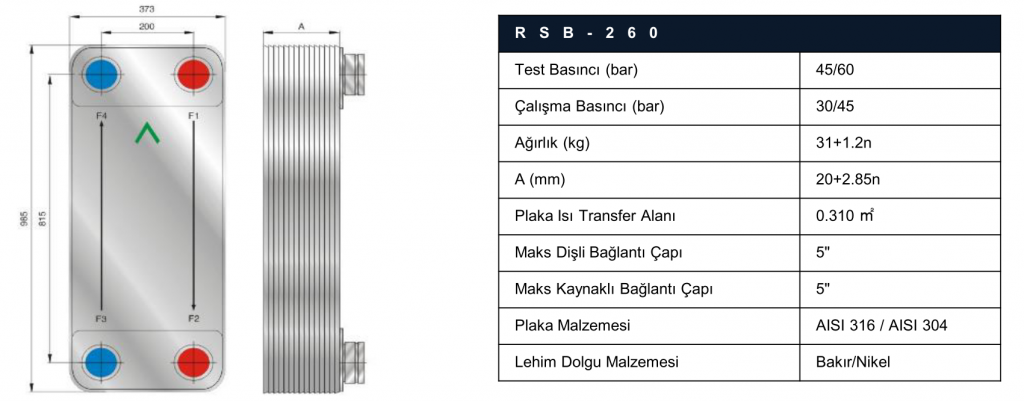 risus rsb260 lehimli eşanjör teknik özellikleri