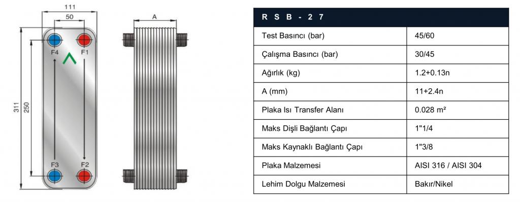 risus rsb27 lehimli eşanjör teknik özellikleri