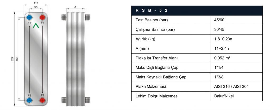 risus rsb52 lehimli eşanjör teknik özellikleri