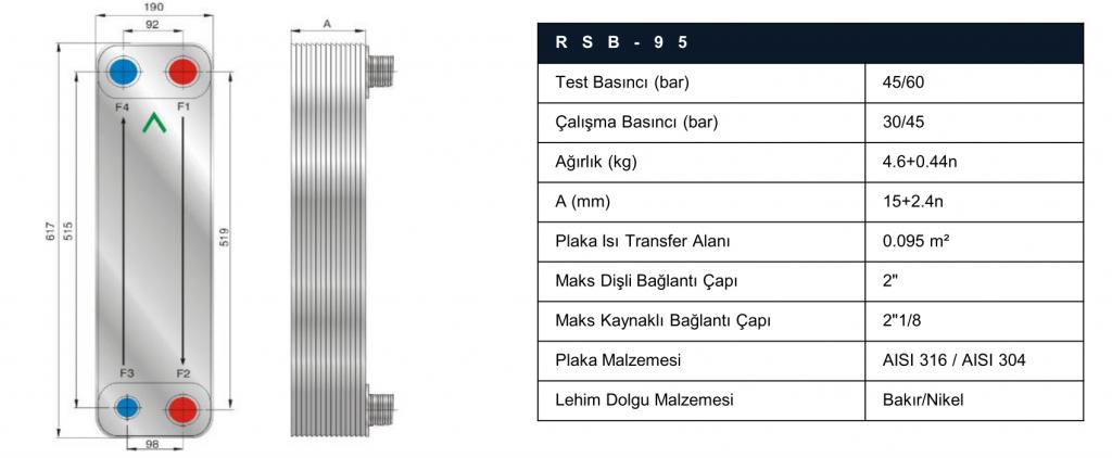 risus rsb95 lehimli eşanjör teknik özellikleri