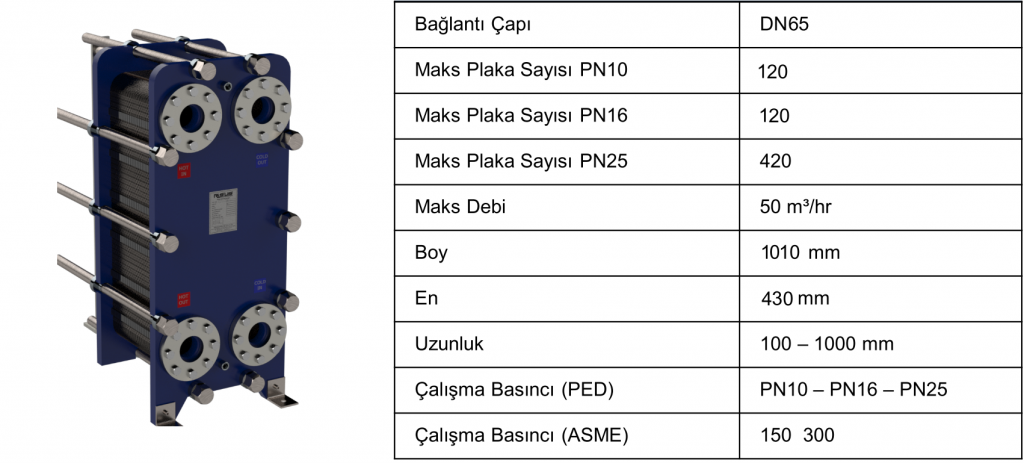 risus rs19 plakalı eşanjör teknik özellikler