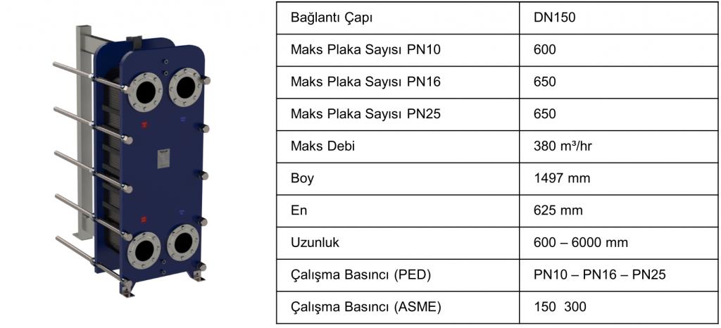 risus rs41 plakalı eşanjör teknik özellikler